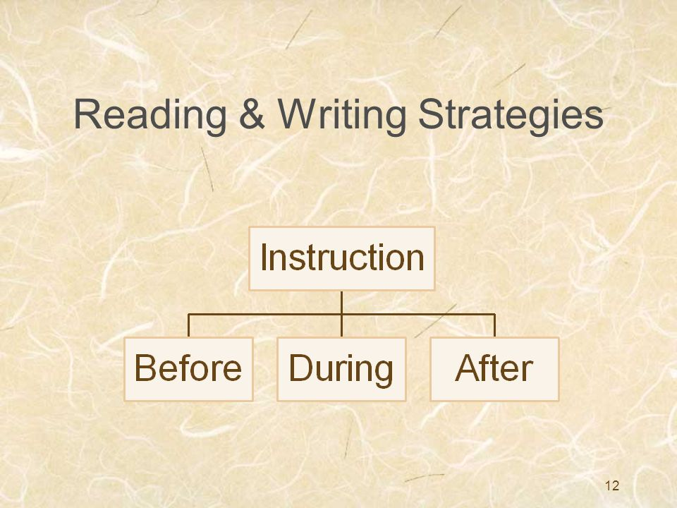 Reading & Writing Strategies