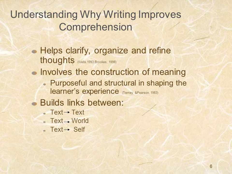 Understanding Why Writing Improves Comprehension