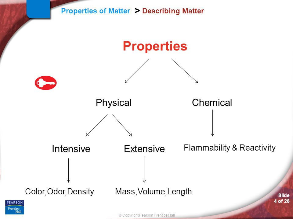 Properties Physical Chemical Intensive Extensive
