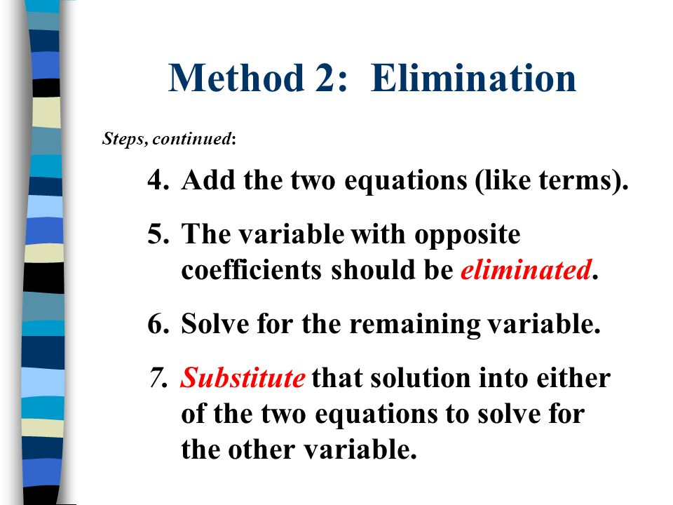 Method 2: Elimination Add the two equations (like terms).
