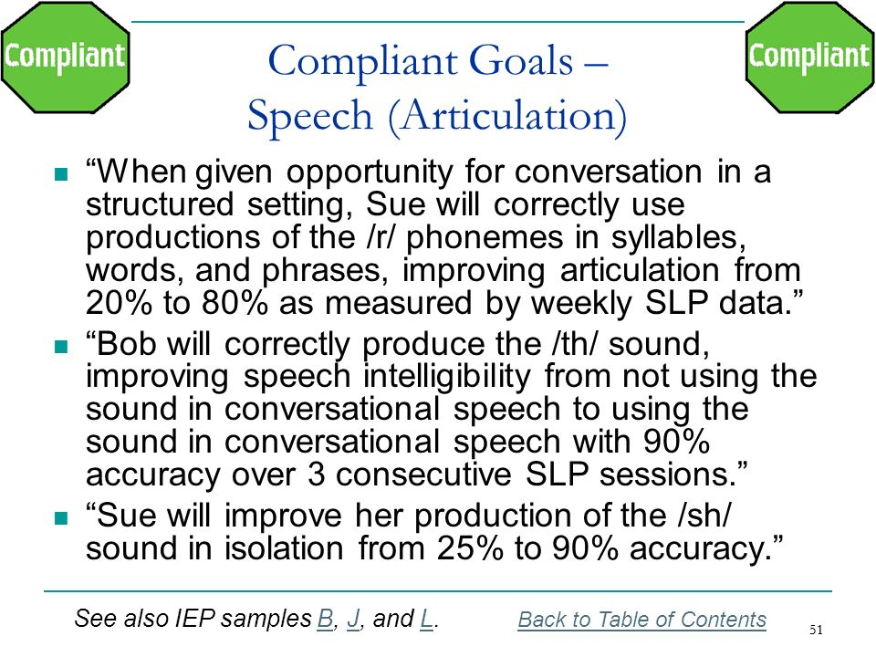 Compliant Goals – Speech (Articulation)