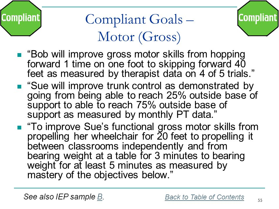 Compliant Goals – Motor (Gross)