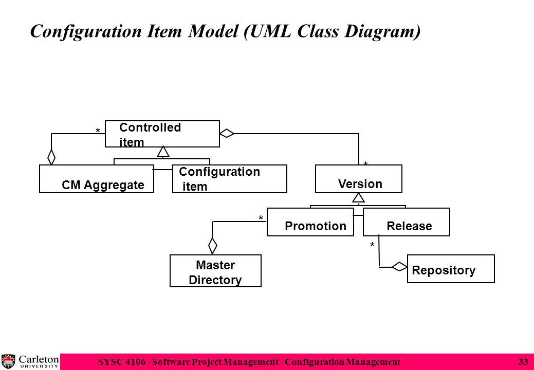 Software configuration management ppt download 33 configuration ccuart Image collections