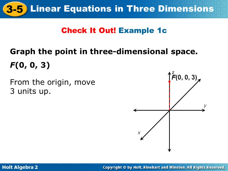 Graph the point in three-dimensional space.