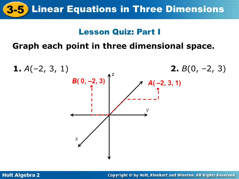 Graph each point in three dimensional space.
