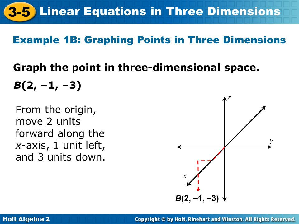 Example 1B: Graphing Points in Three Dimensions