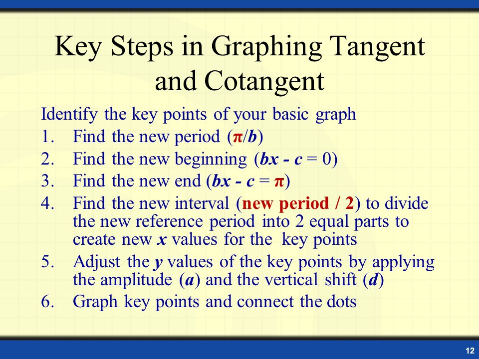 Key Steps in Graphing Tangent and Cotangent