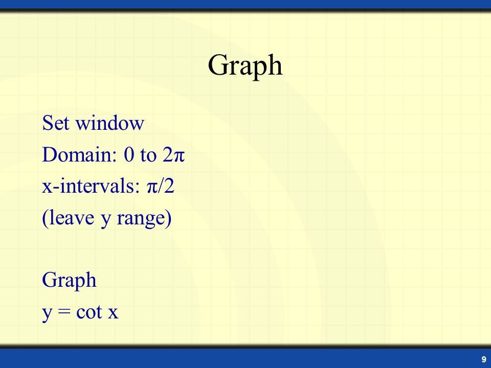 Graph Set window Domain: 0 to 2π x-intervals: π/2 (leave y range) Graph y = cot x