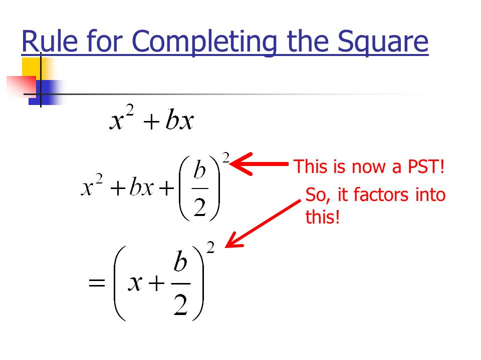 Rule for Completing the Square