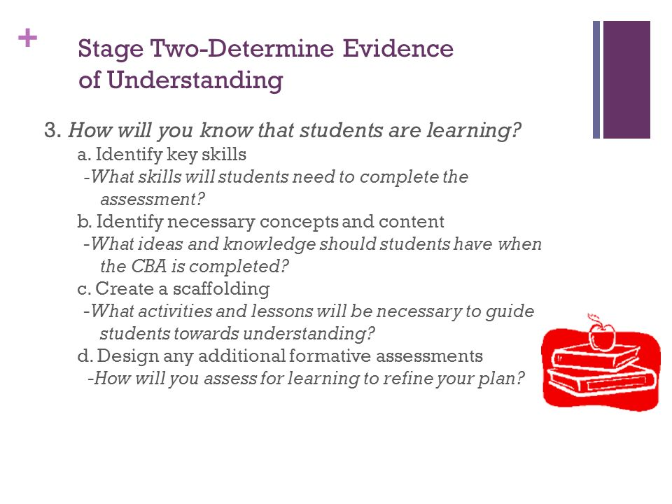 Stage Two-Determine Evidence of Understanding
