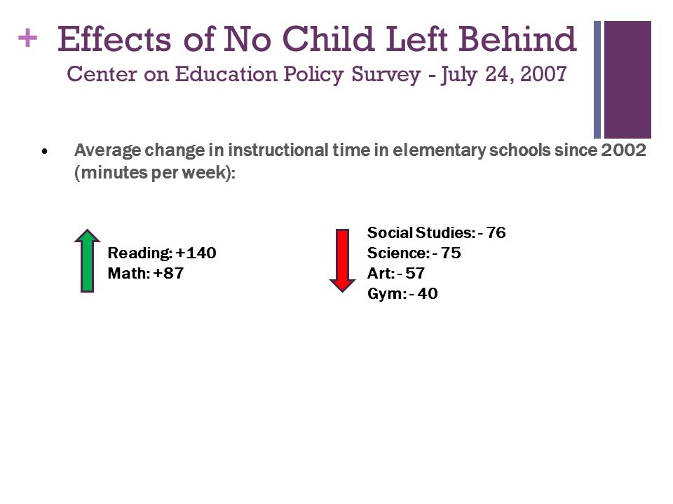 Effects of No Child Left Behind Center on Education Policy Survey - July 24, 2007