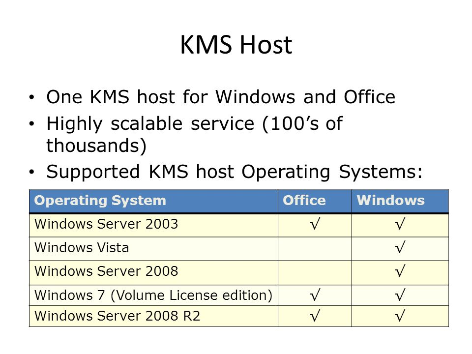 KMS Host One KMS host for Windows and Office