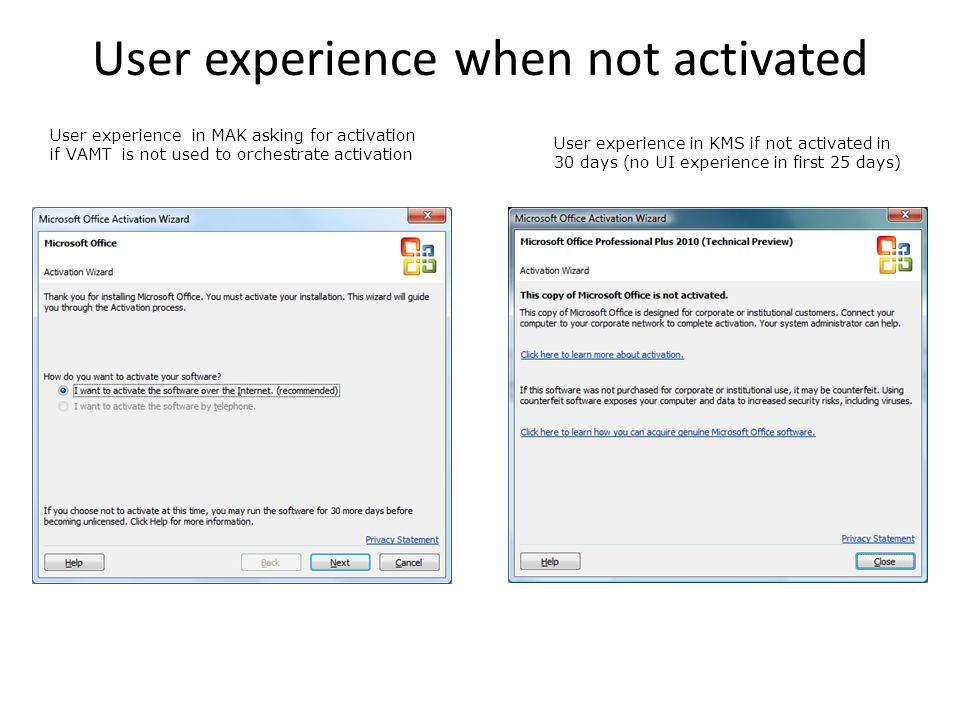 User experience when not activated