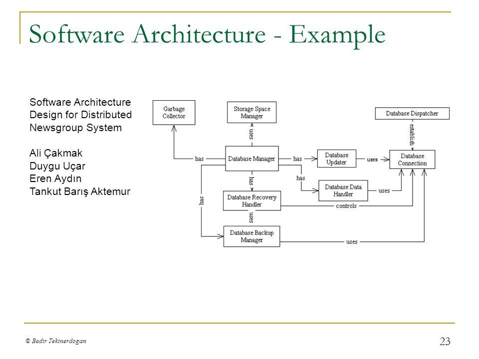 Architecture Software Architecture Design Example