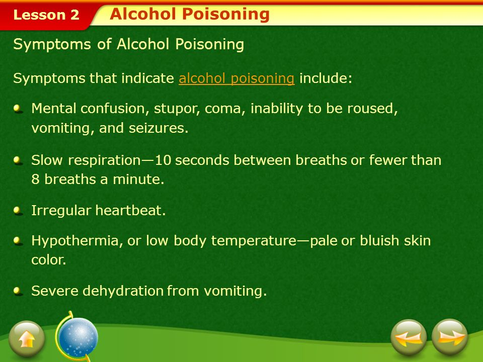 Alcohol Poisoning Symptoms of Alcohol Poisoning