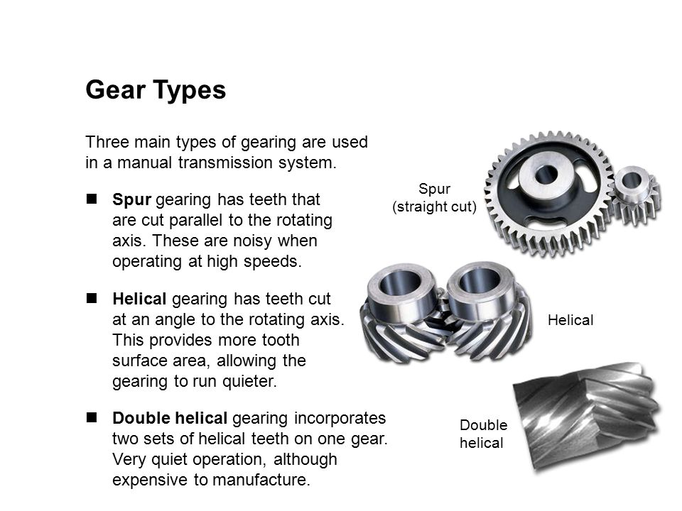 Manual Transmission Components and Operation - ppt video