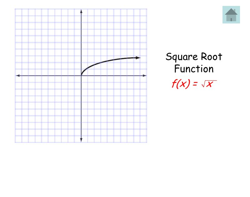 Square Root Function f(x) = x