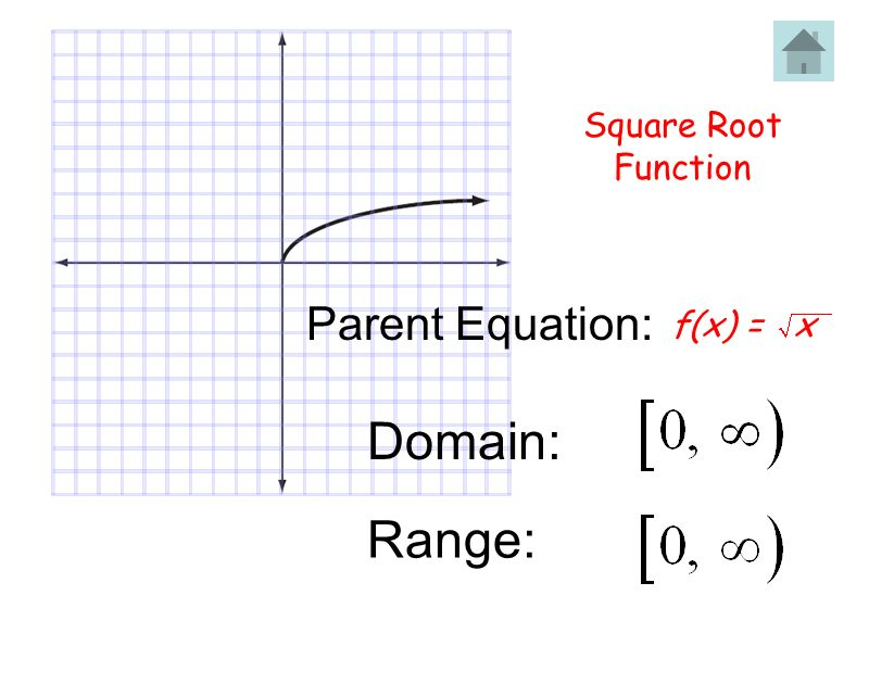 Square Root Function Parent Equation: f(x) = x Domain: Range: