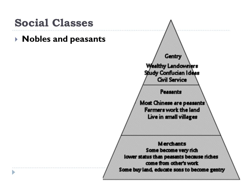 Social Classes Nobles and peasants