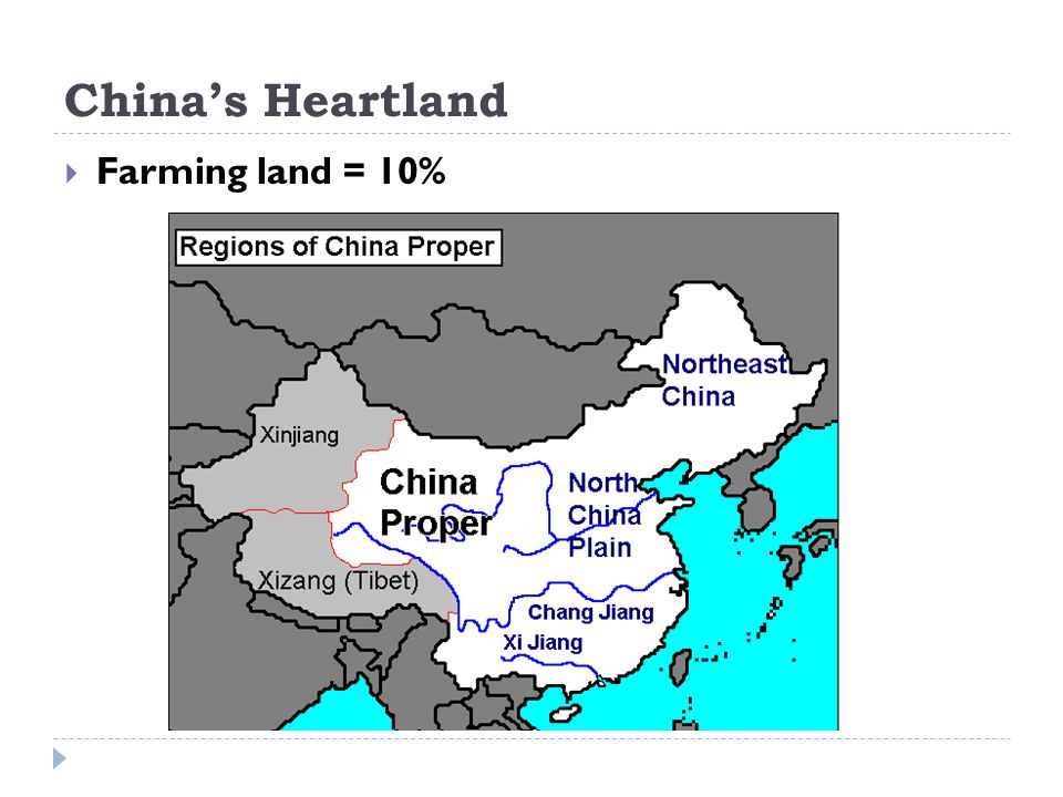 China's Heartland Farming land = 10%