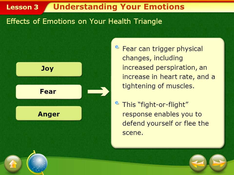 Understanding Your Emotions