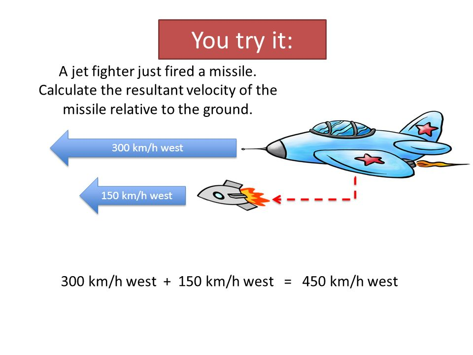 You try it: A jet fighter just fired a missile. Calculate the resultant velocity of the missile relative to the ground.