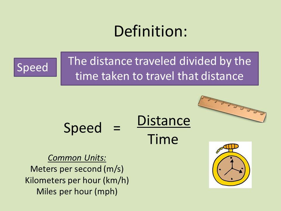 Definition: Distance Speed = Time