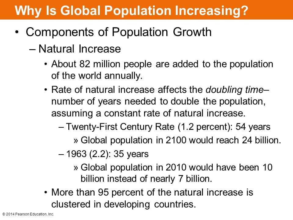Why Is Global Population Increasing