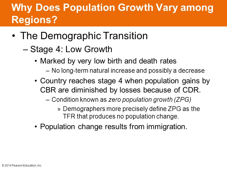 Why Does Population Growth Vary among Regions