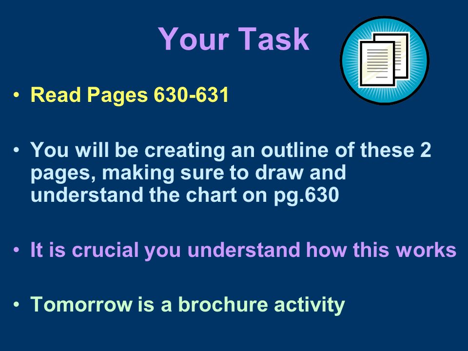 Your Task Read Pages You will be creating an outline of these 2 pages, making sure to draw and understand the chart on pg.630.