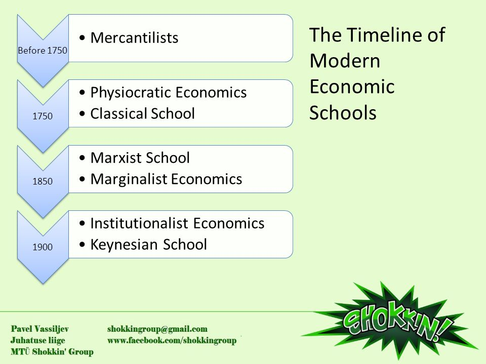 macroeconomic schools of thought Free essys, homework help, flashcards, research papers, book report, term papers, history, science, politics.