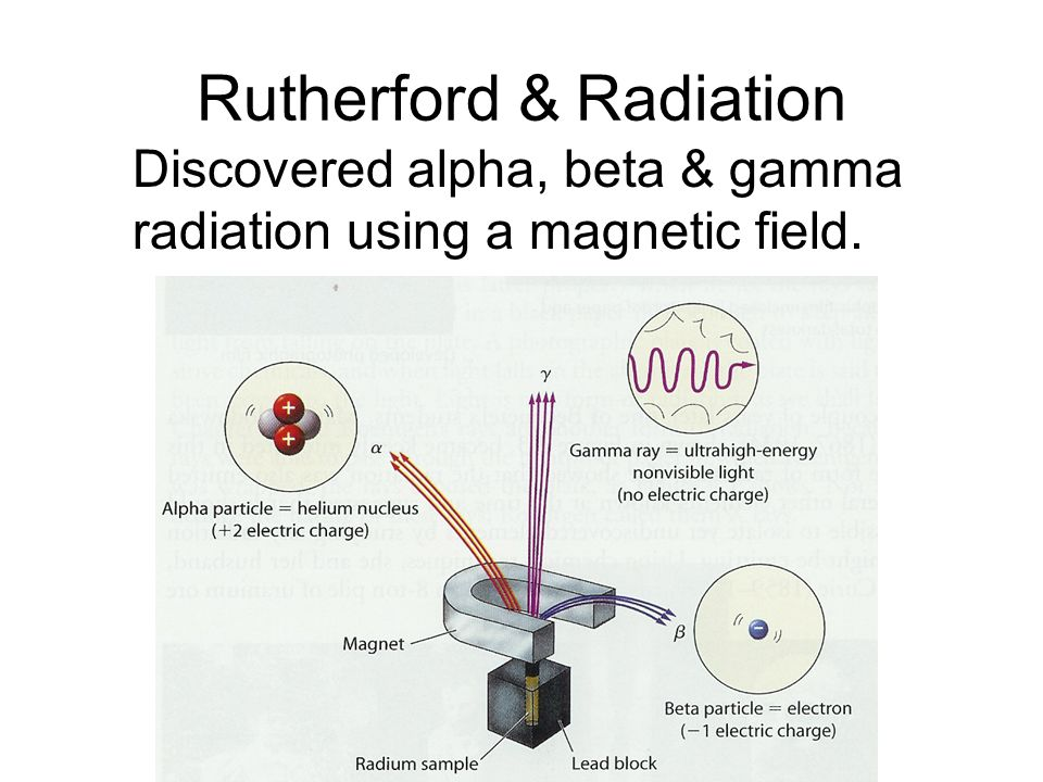 Rutherford & Radiation