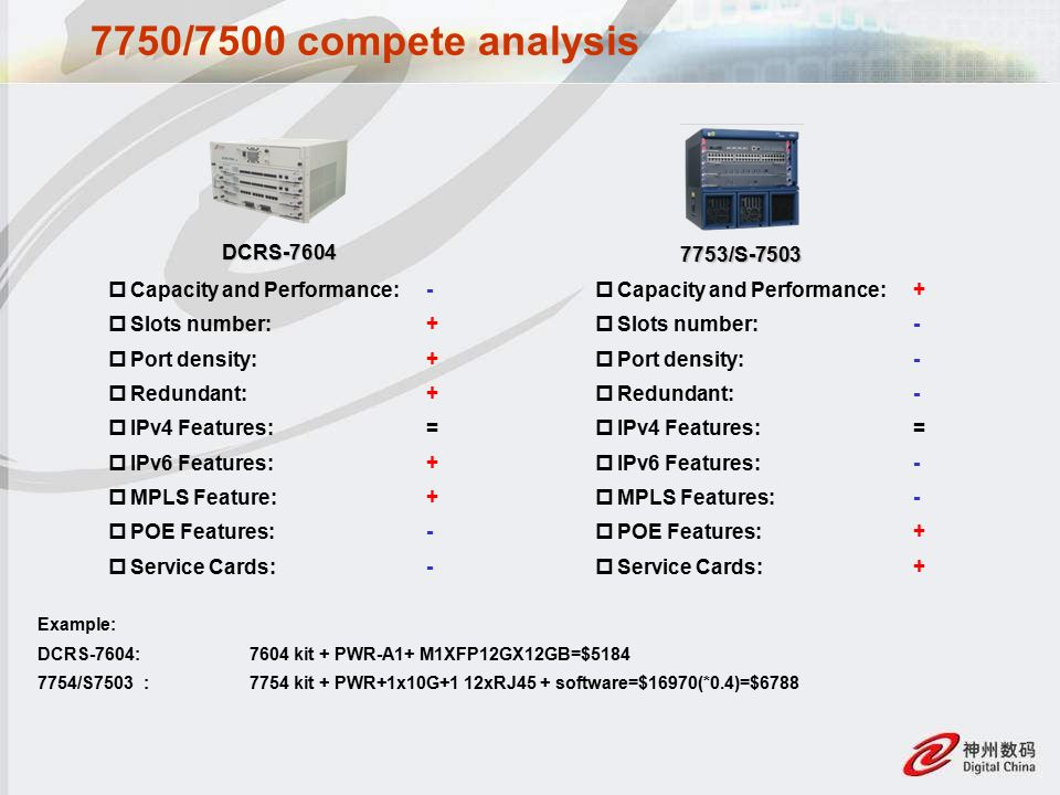 DCRS-7604 LAN Switch Introduction - ppt video online download