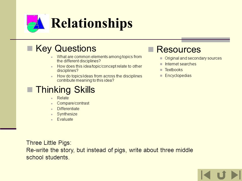 Relationships Key Questions Thinking Skills Resources