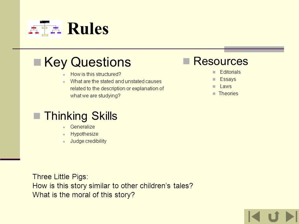 Rules Key Questions Resources Thinking Skills Three Little Pigs: