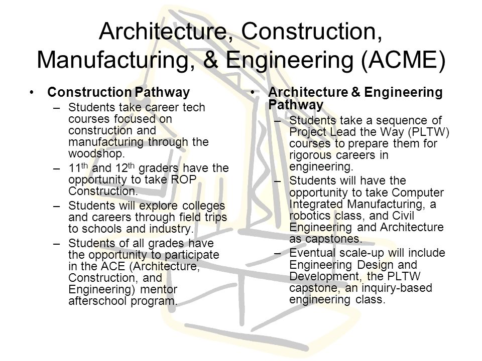 Architecture, Construction, Manufacturing, & Engineering (ACME)