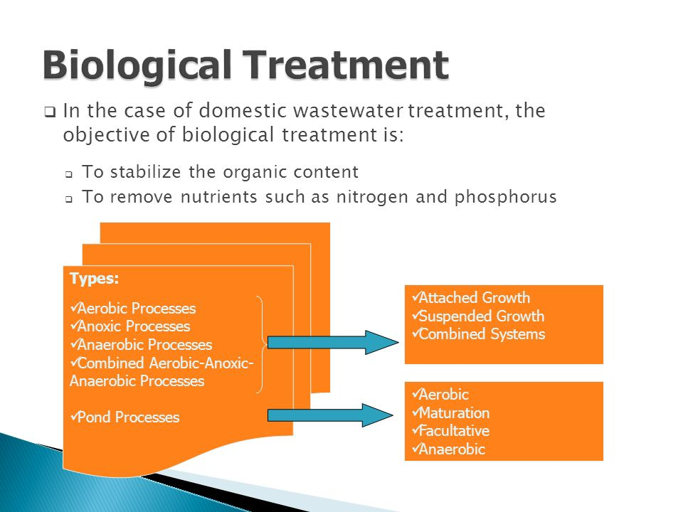 Biological Wastewater Treatment Ppt Video Online Download