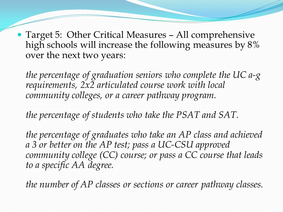 Target 5: Other Critical Measures – All comprehensive high schools will increase the following measures by 8% over the next two years: