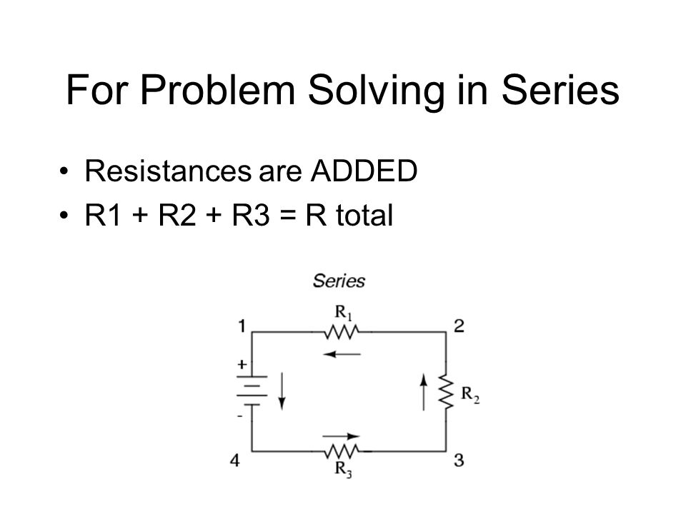 For Problem Solving in Series