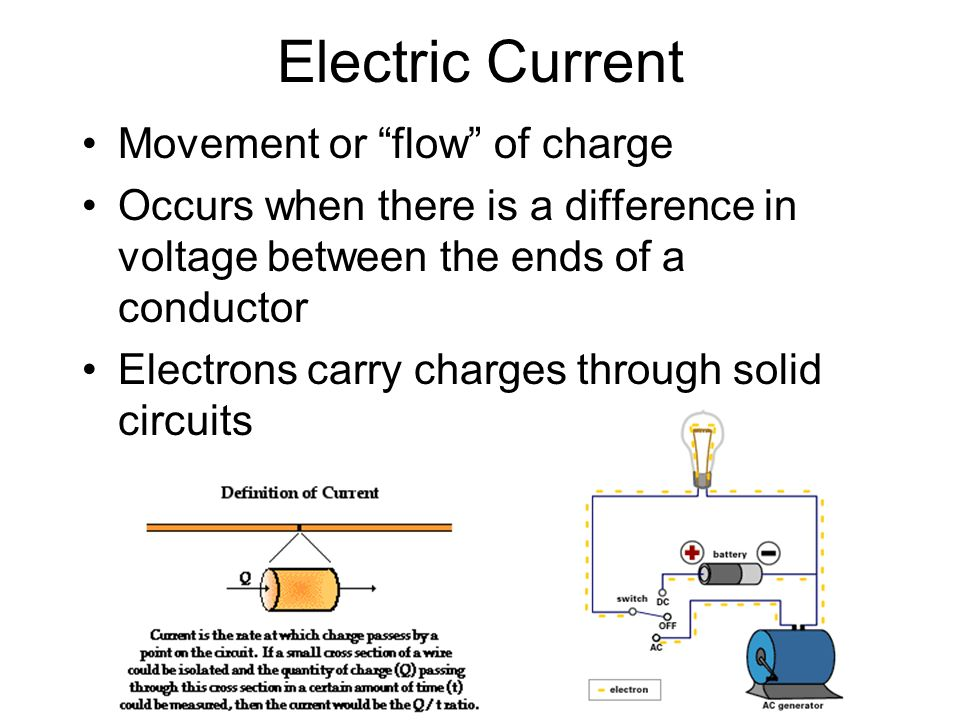 Electric Current Movement or flow of charge