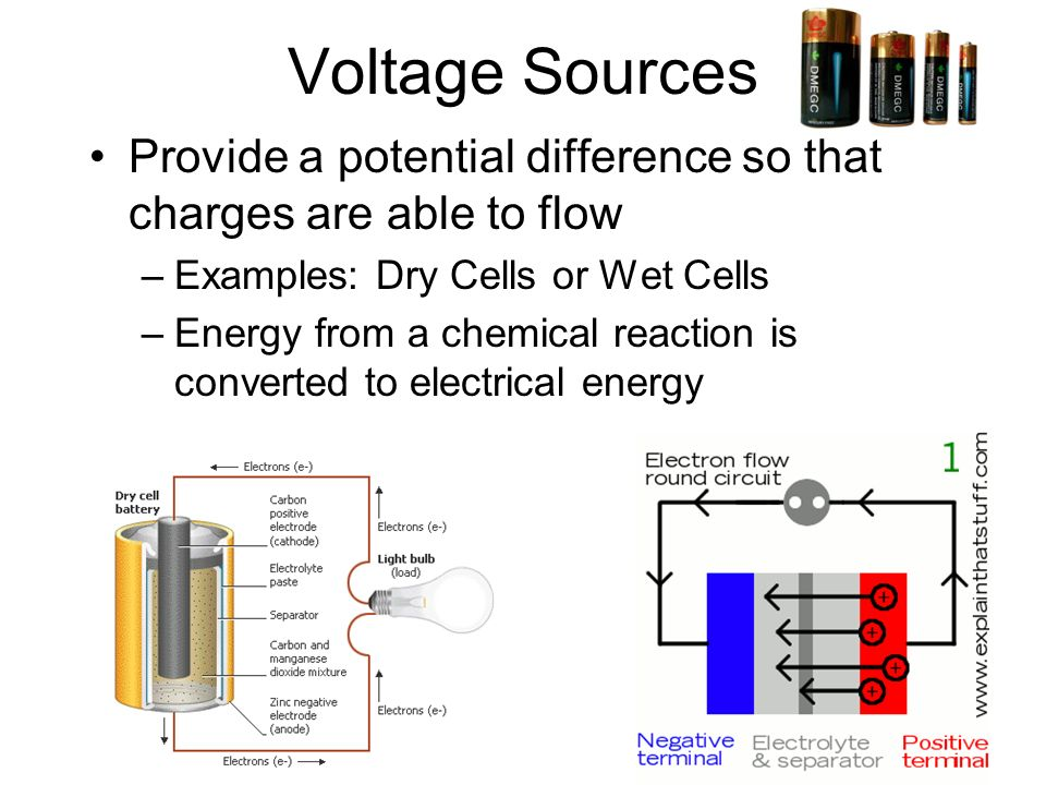 Voltage Sources Provide a potential difference so that charges are able to flow. Examples: Dry Cells or Wet Cells.