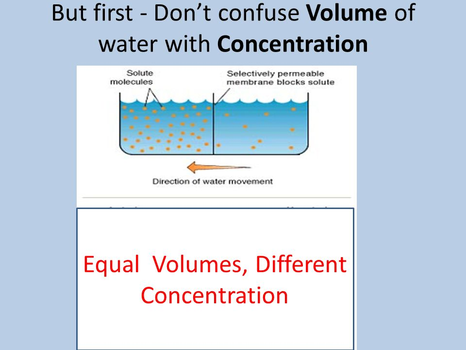 But first - Don't confuse Volume of water with Concentration