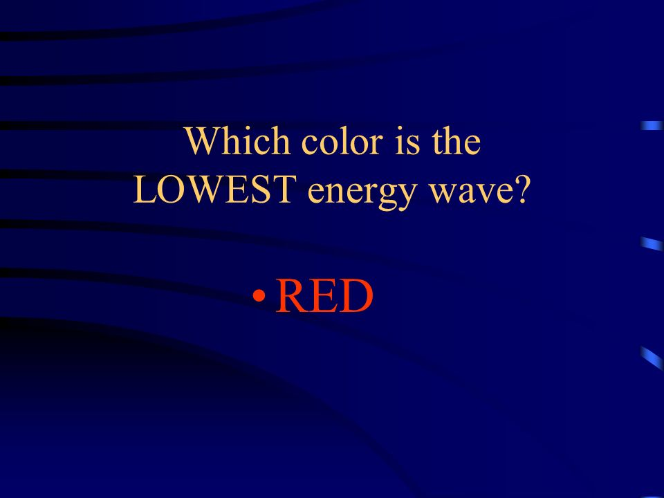 Which color is the LOWEST energy wave
