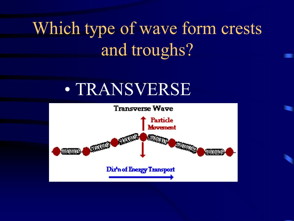 Which type of wave form crests and troughs