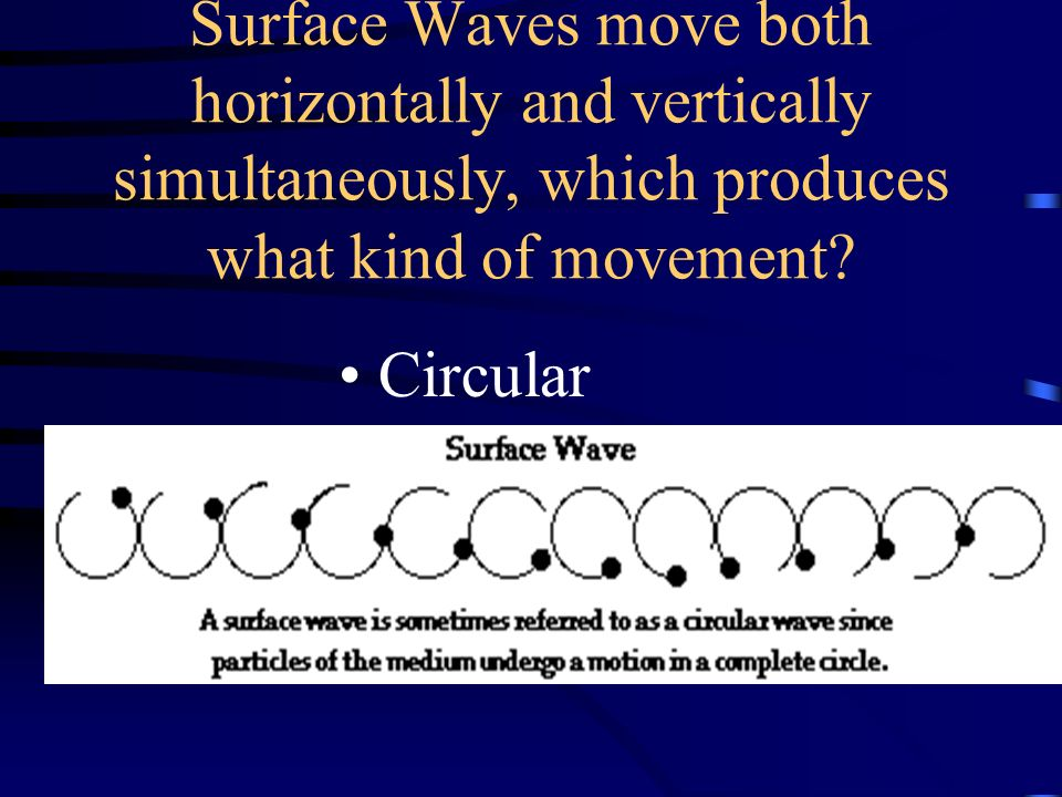 Surface Waves move both horizontally and vertically simultaneously, which produces what kind of movement