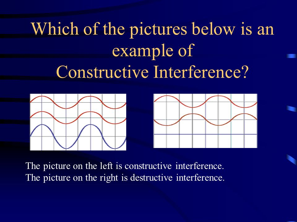 Which of the pictures below is an example of Constructive Interference
