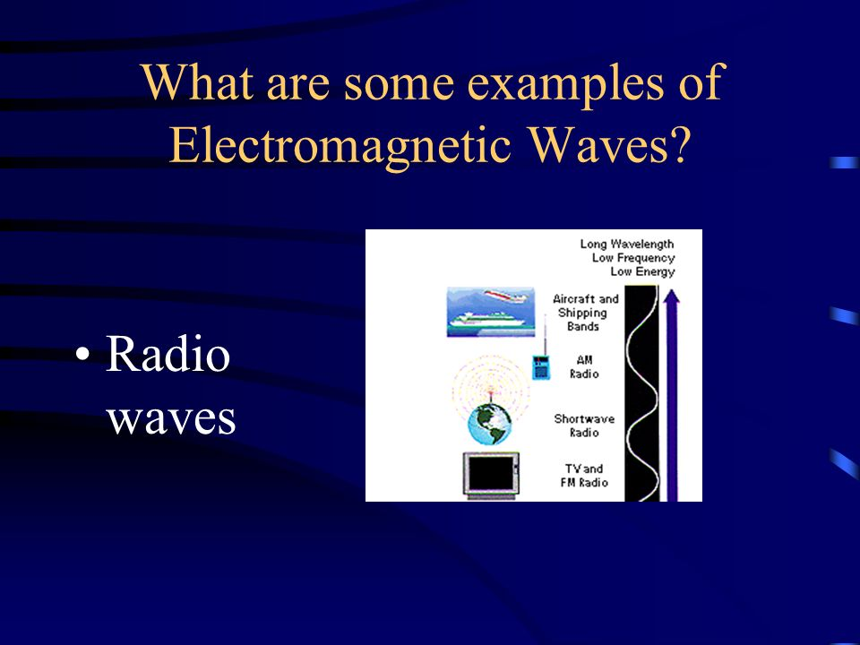 What are some examples of Electromagnetic Waves