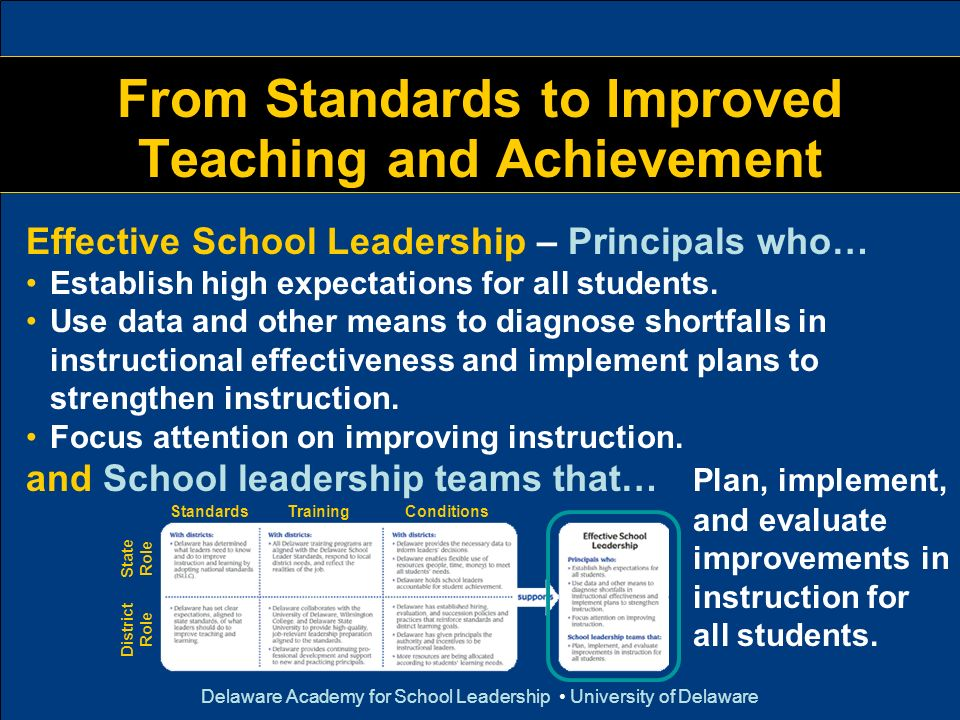 From Standards to Improved Teaching and Achievement