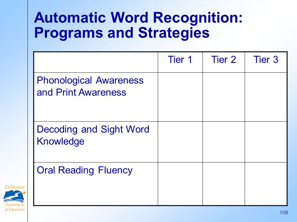 Automatic Word Recognition: Programs and Strategies