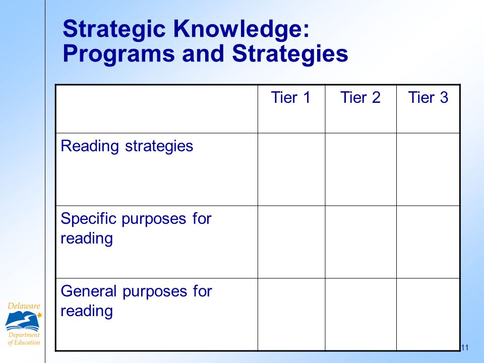 Strategic Knowledge: Programs and Strategies